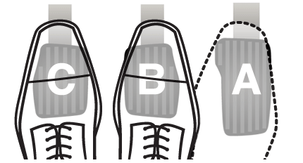 Pedal Layout with feet in place
